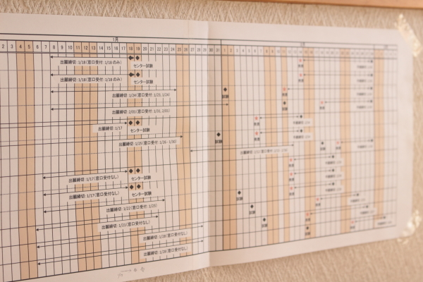大学受験スケジュール表